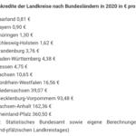 Rheinland-pfälzische Landkreise im Bundesvergleich 53,4% der Kassenkredite